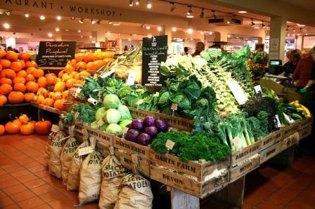 Spesa al supermercato come risparmiare