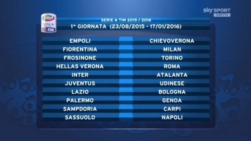 Calendario Serie A 2015-2016 Completo