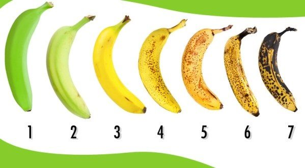 Test - Scegli la tua banana. Scopriamo insieme se la tua scelta è la migliore per la tua salute.