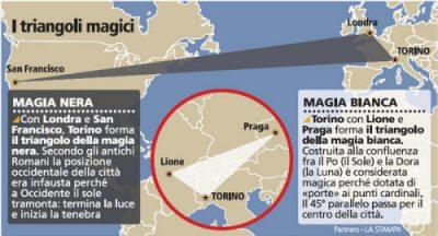 I triangoli magici